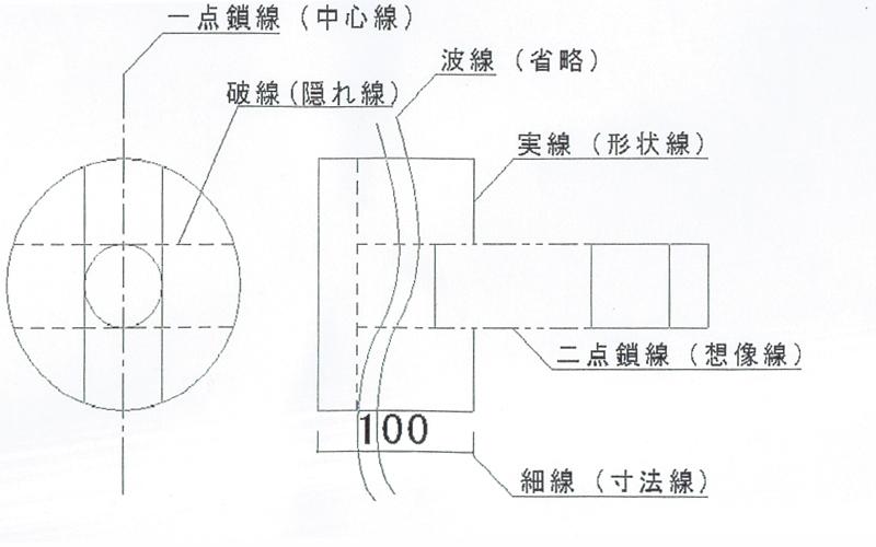 書き方 投影 図